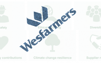 Six packs, black lung and milk prices – The complexity of Purpose at the Wesfarmers AGM